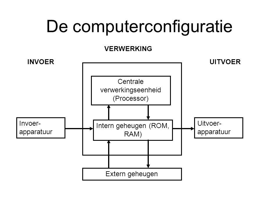 De computerconfiguratie