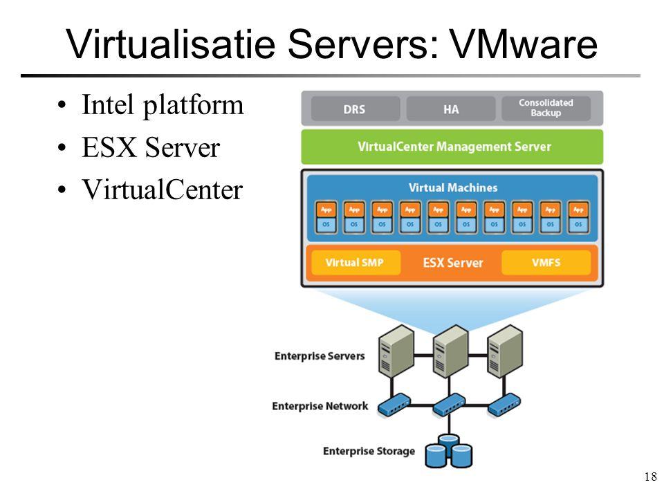 Virtualisatie Servers: VMware