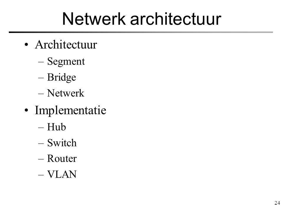 Netwerk architectuur Architectuur Implementatie Segment Bridge Netwerk