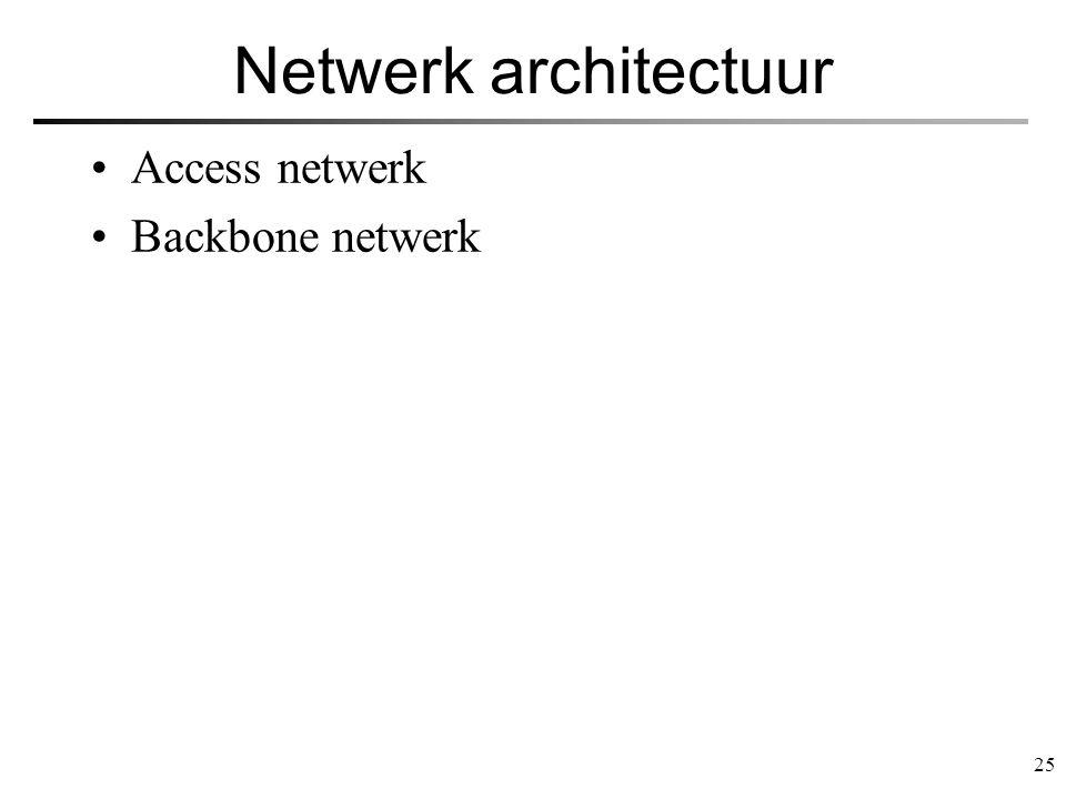 Netwerk architectuur Access netwerk Backbone netwerk