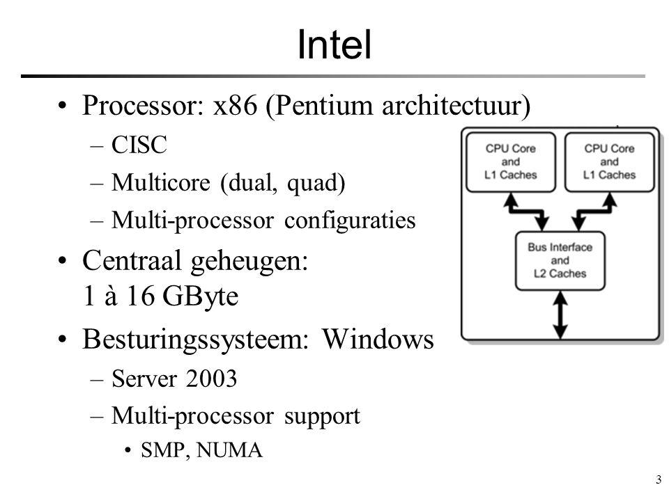Intel Processor: x86 (Pentium architectuur)