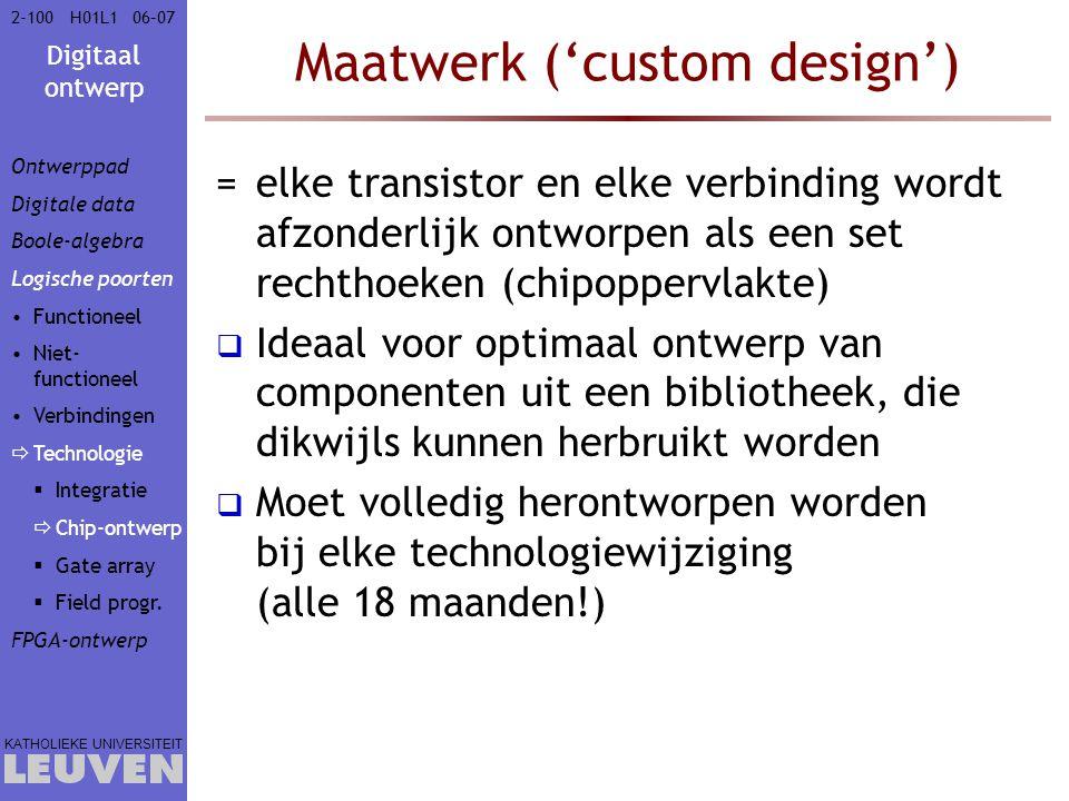 Maatwerk ('custom design')