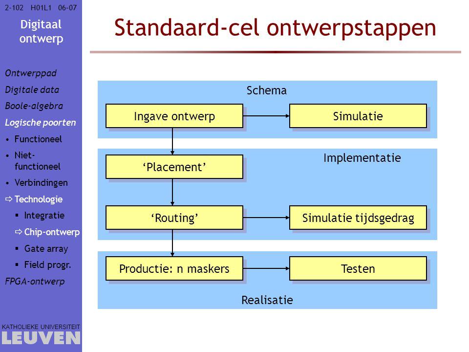 Standaard-cel ontwerpstappen