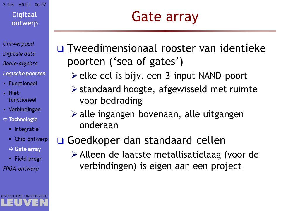 Vak - hoofdstuk Gate array. Ontwerppad. Digitale data. Boole-algebra. Logische poorten. Functioneel.