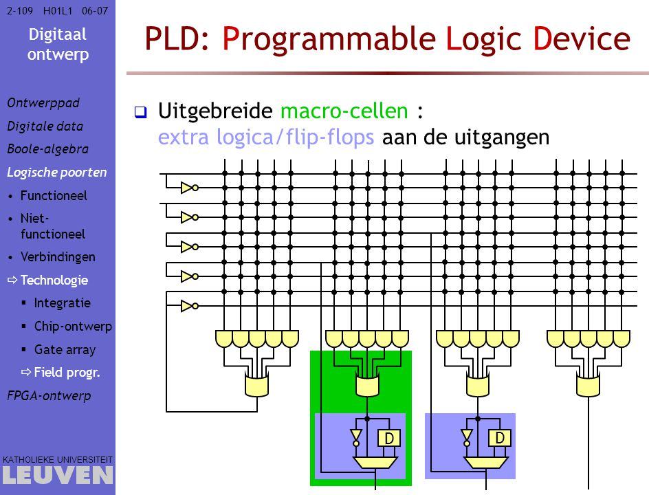 PLD: Programmable Logic Device
