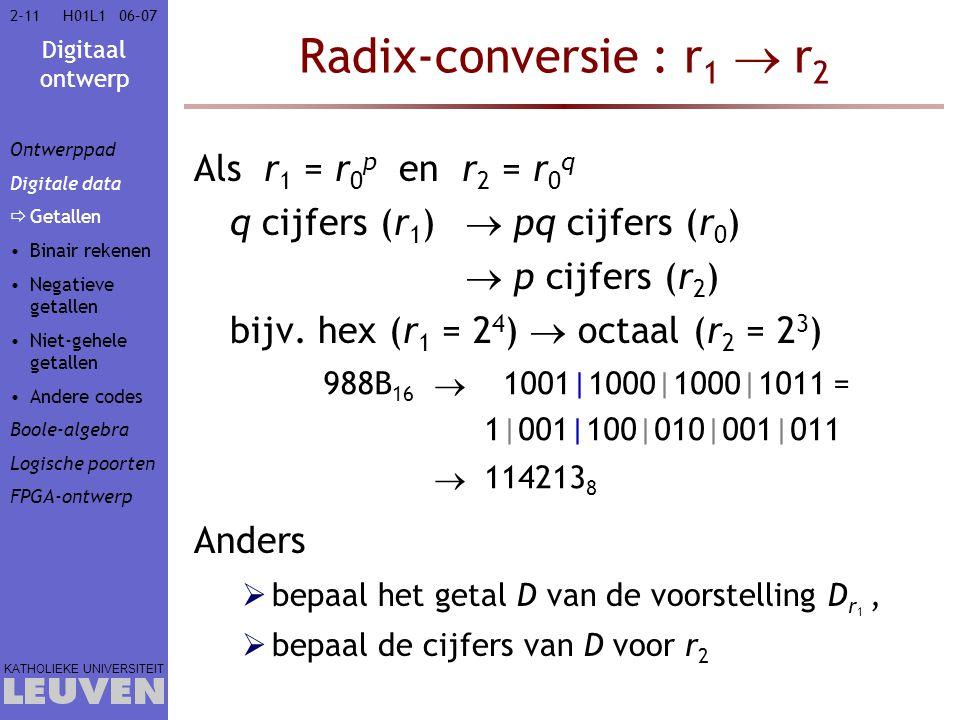 Vak - hoofdstuk Radix-conversie : r1 ® r2. Ontwerppad. Digitale data. Getallen. Binair rekenen.