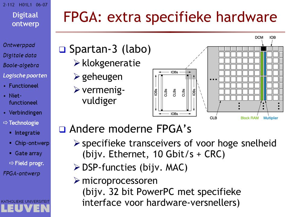 FPGA: extra specifieke hardware