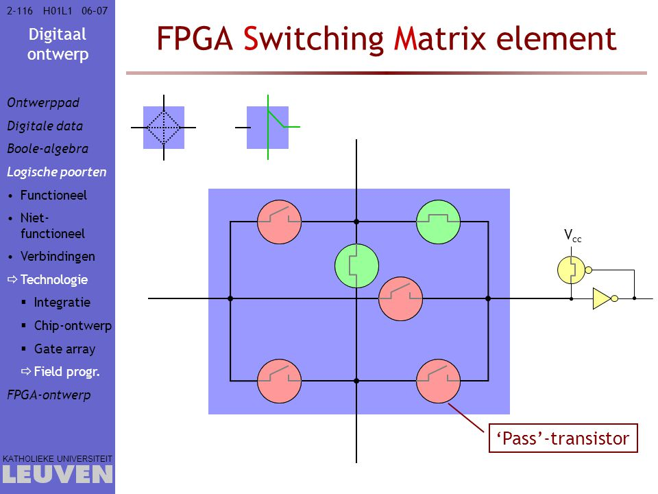 FPGA Switching Matrix element
