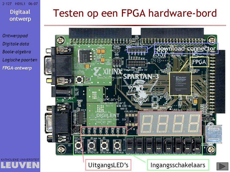 Testen op een FPGA hardware-bord