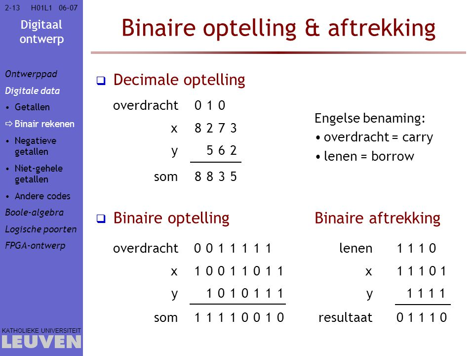 Binaire optelling & aftrekking