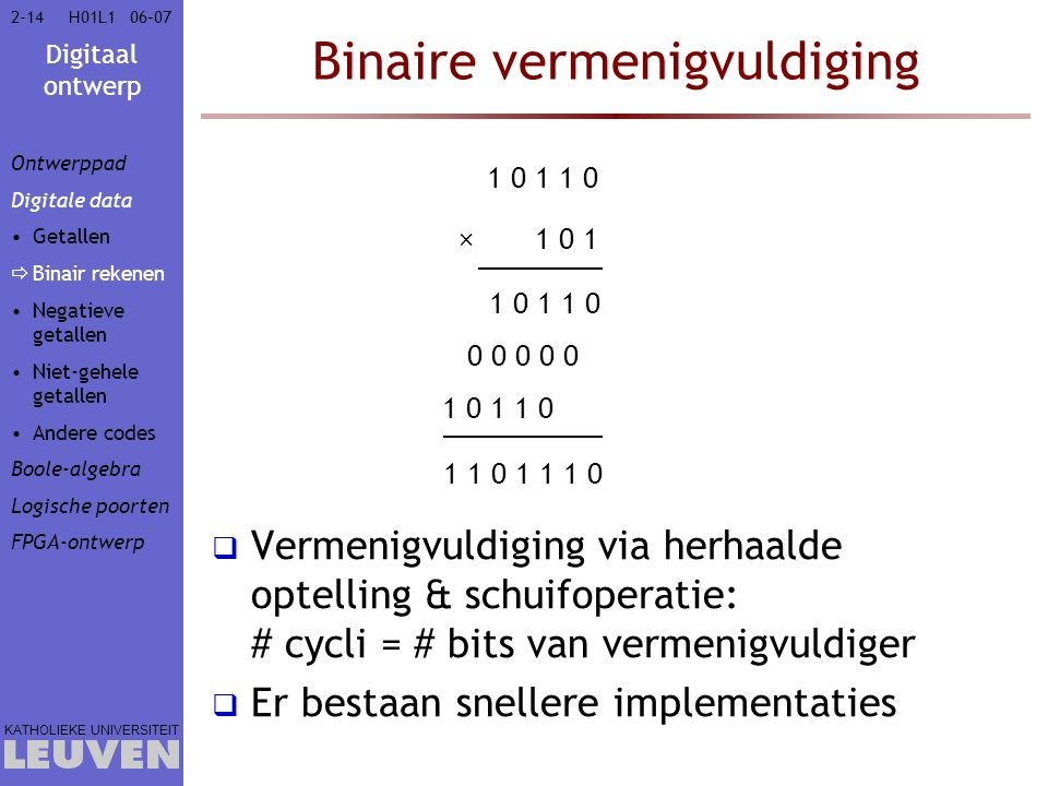 Binaire vermenigvuldiging