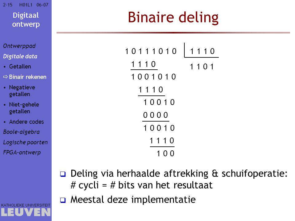 Vak - hoofdstuk Binaire deling. Ontwerppad. Digitale data. Getallen. Binair rekenen. Negatieve getallen.
