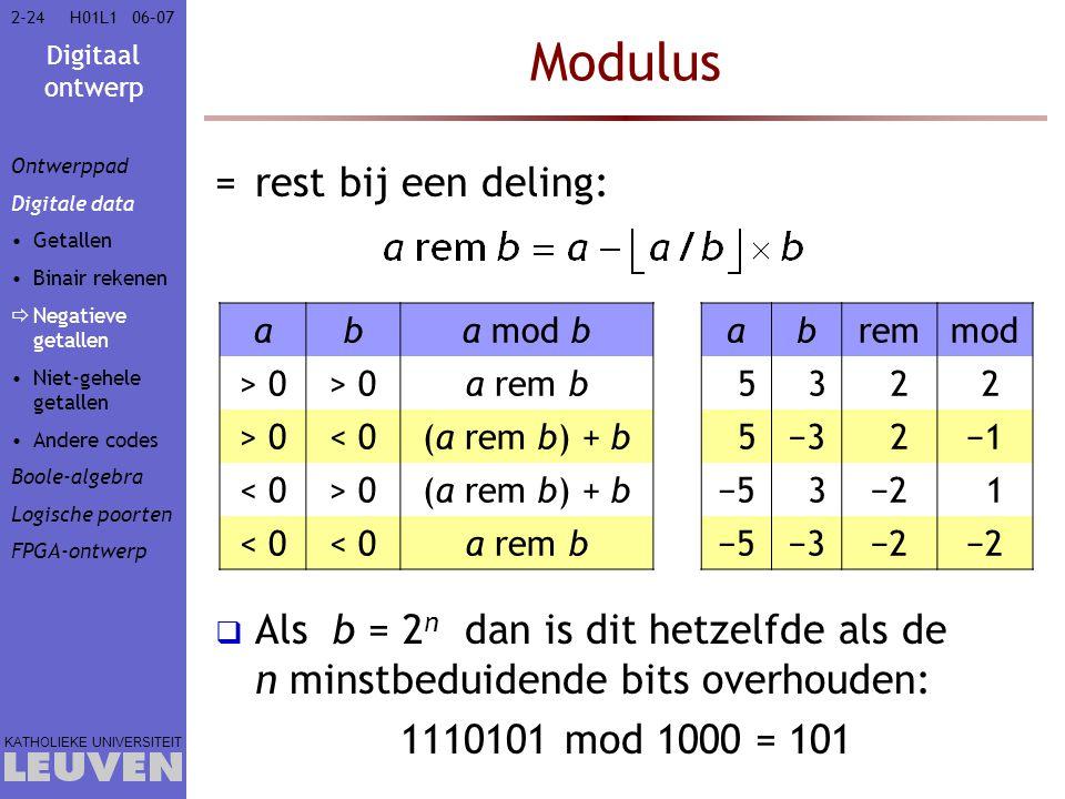 Modulus rest bij een deling: