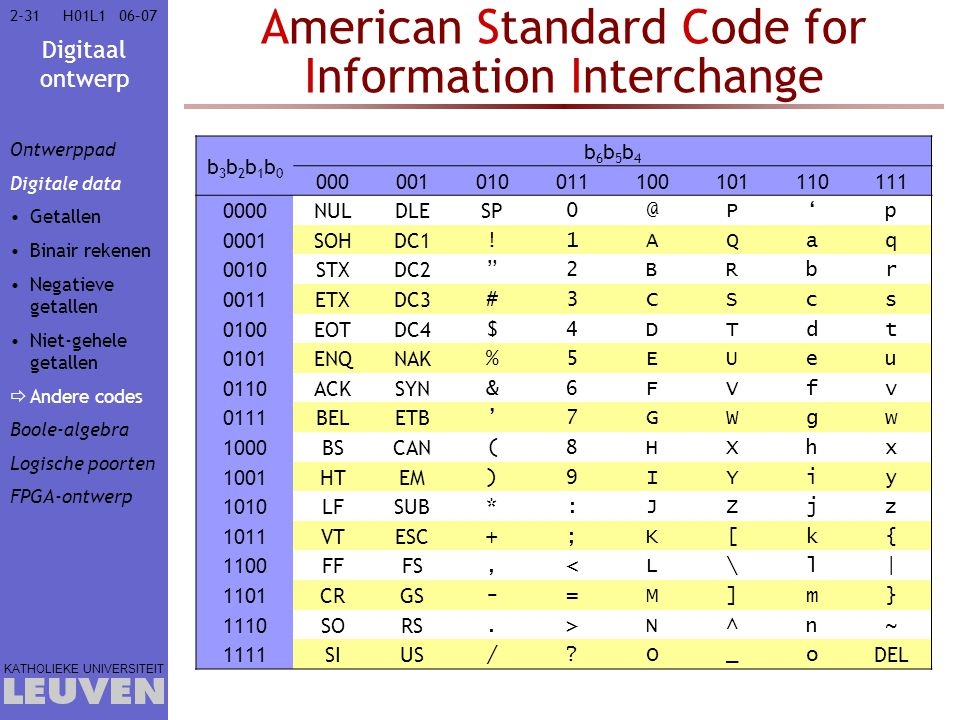 American Standard Code for Information Interchange