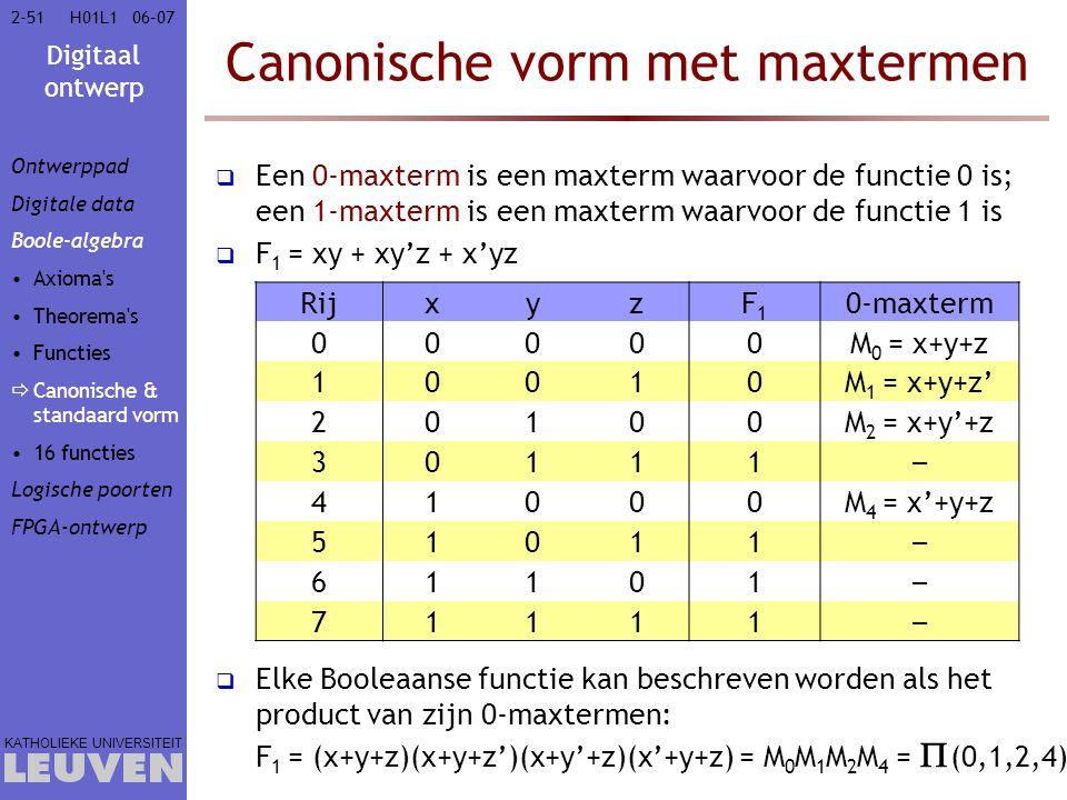 Canonische vorm met maxtermen