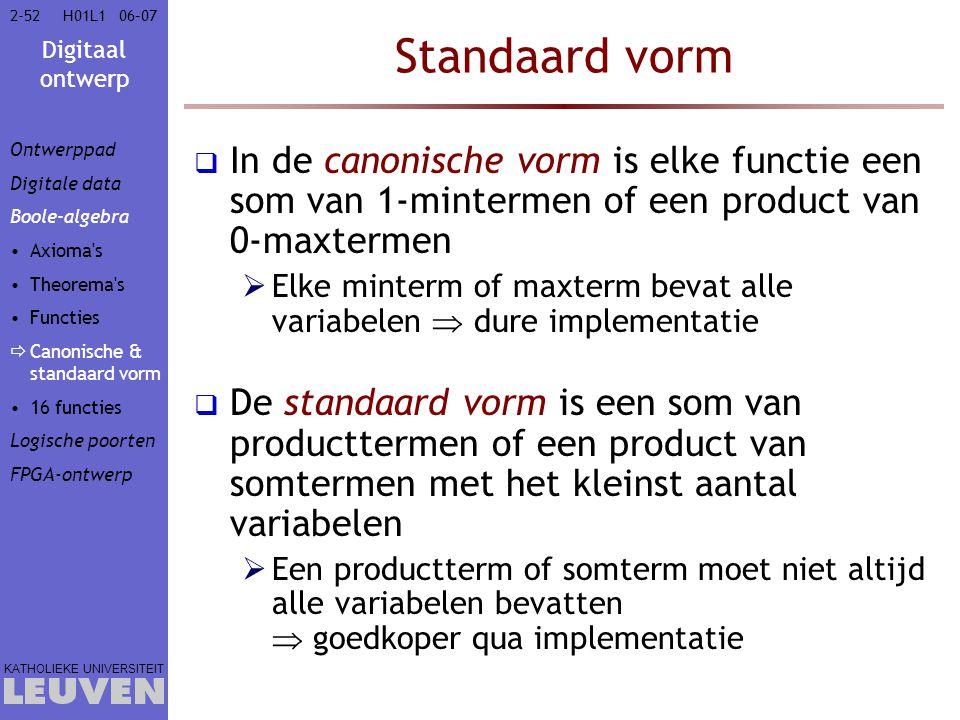 Vak - hoofdstuk Standaard vorm. Ontwerppad. Digitale data. Boole-algebra. Axioma s. Theorema s.