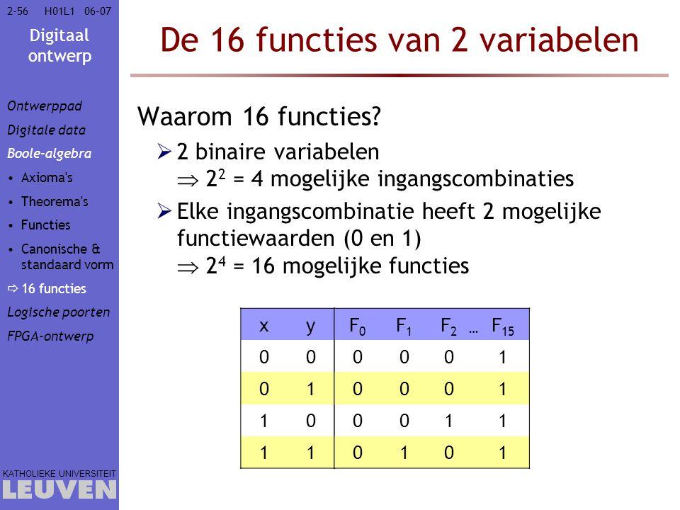 De 16 functies van 2 variabelen