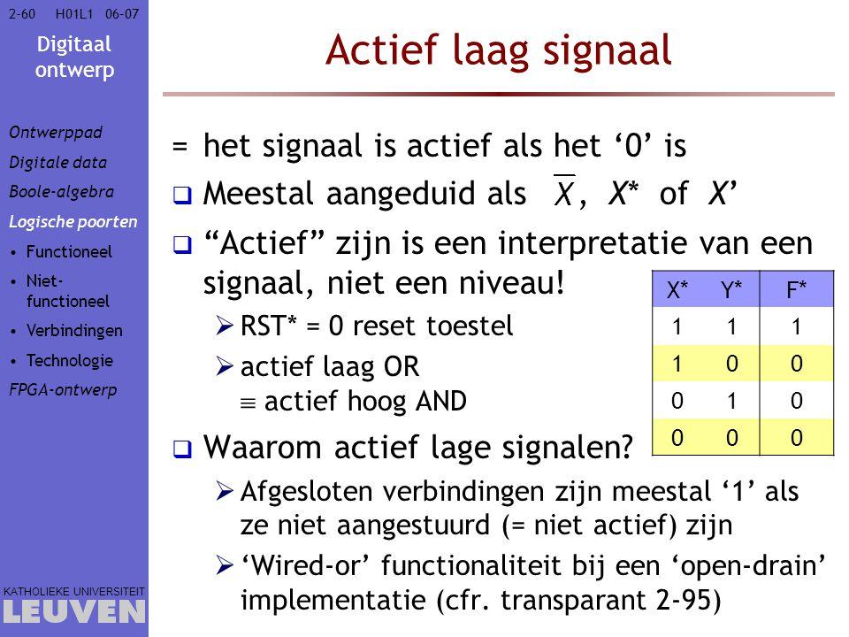 Actief laag signaal het signaal is actief als het '0' is
