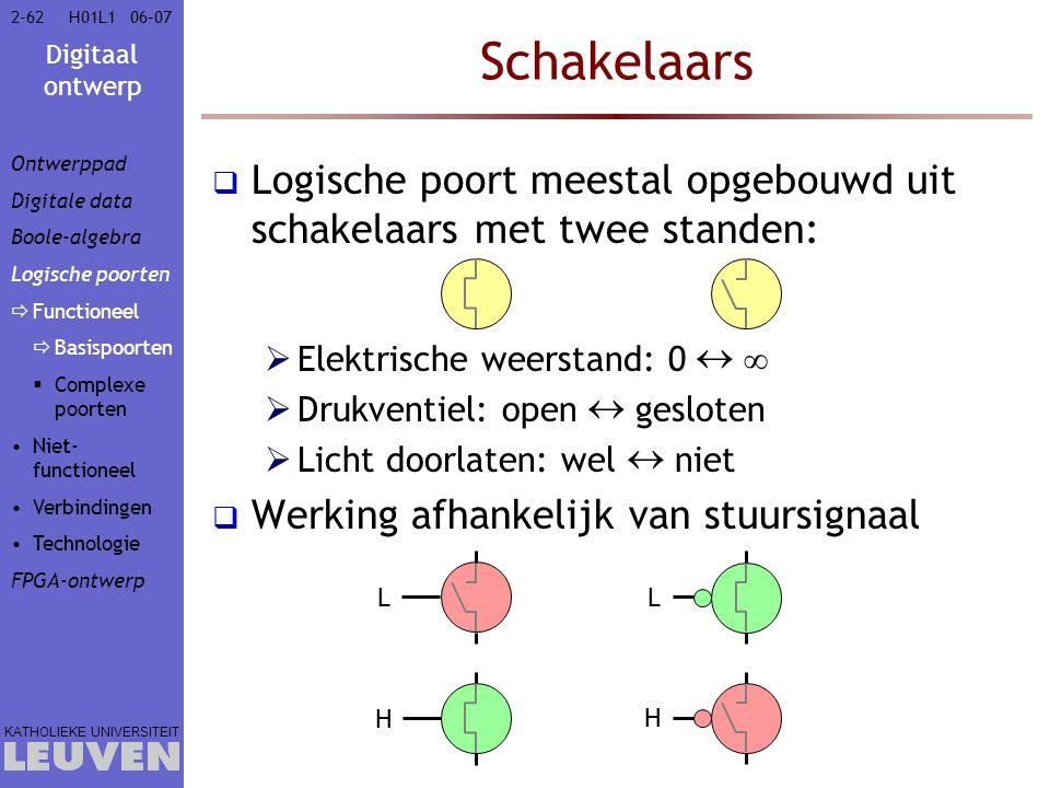 Vak - hoofdstuk Schakelaars. Ontwerppad. Digitale data. Boole-algebra. Logische poorten. Functioneel.