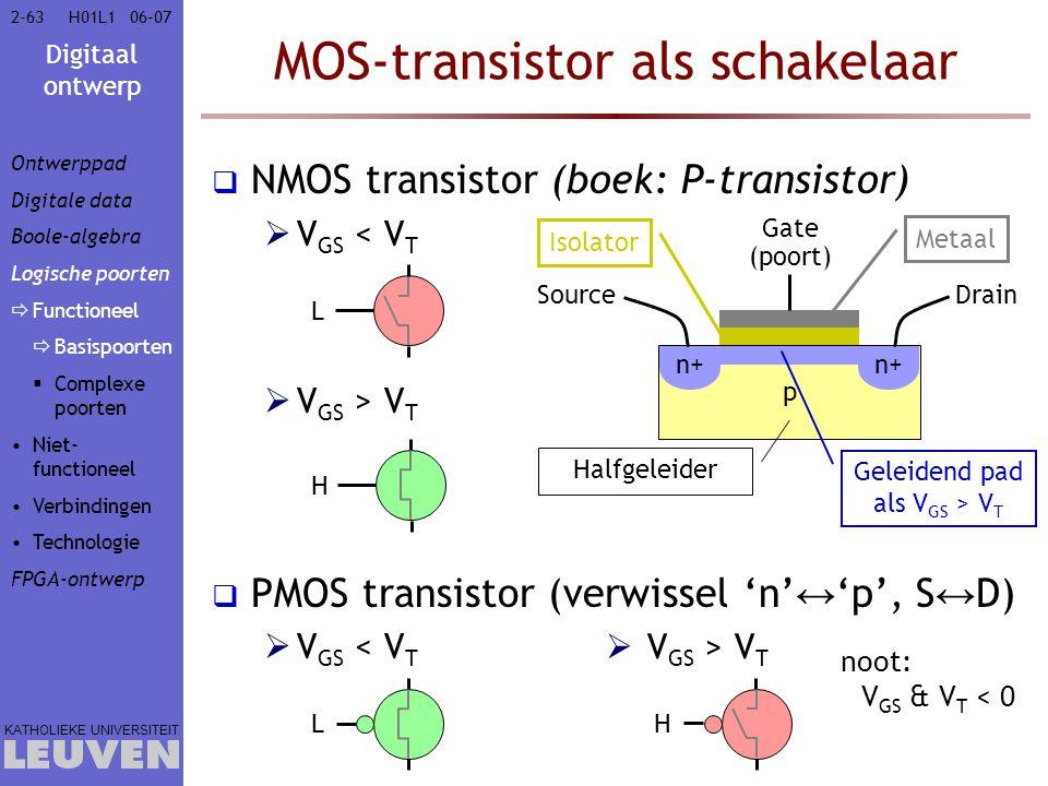 MOS-transistor als schakelaar
