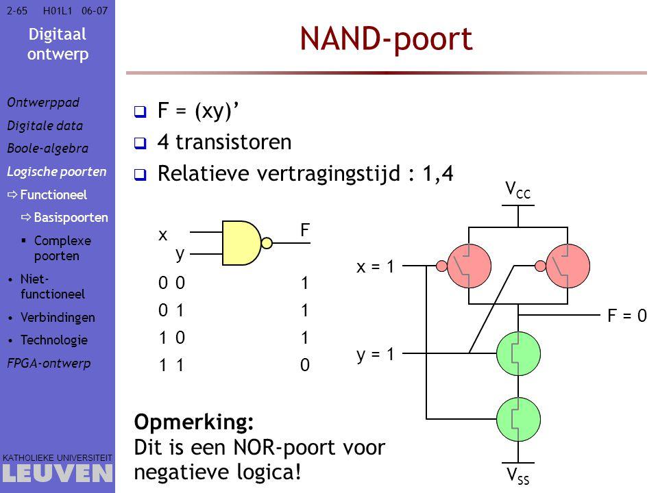 NAND-poort F = (xy)' 4 transistoren Relatieve vertragingstijd : 1,4