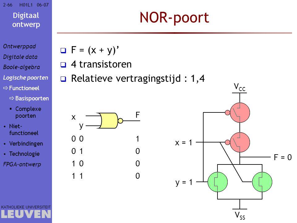 NOR-poort F = (x + y)' 4 transistoren Relatieve vertragingstijd : 1,4