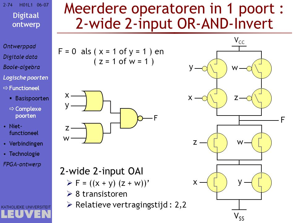 Meerdere operatoren in 1 poort : 2-wide 2-input OR-AND-Invert