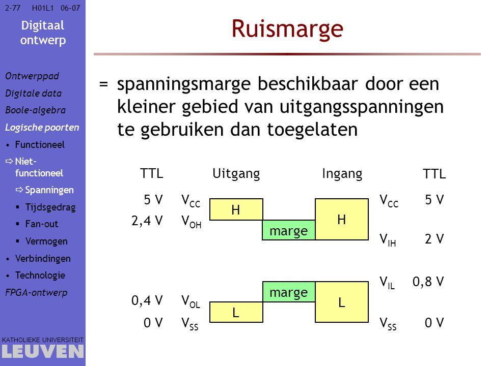 Vak - hoofdstuk Ruismarge. Ontwerppad. Digitale data. Boole-algebra. Logische poorten. Functioneel.