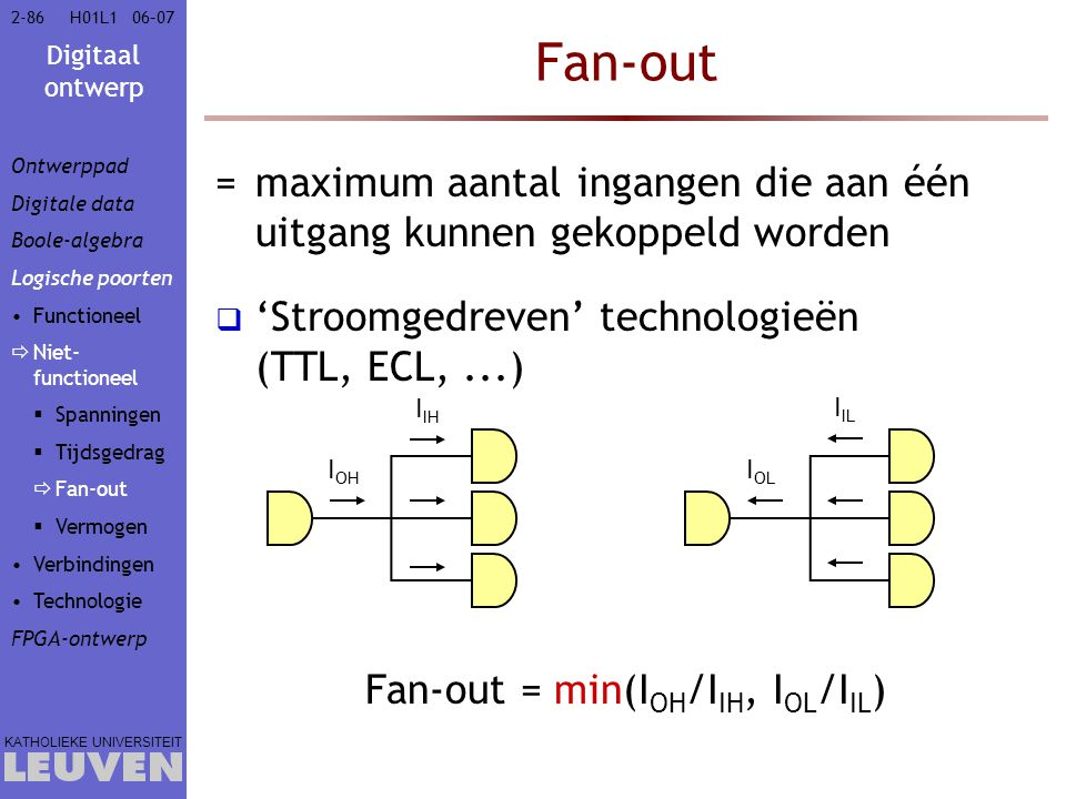 Fan-out = min(IOH/IIH, IOL/IIL)