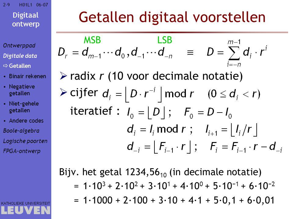 Getallen digitaal voorstellen
