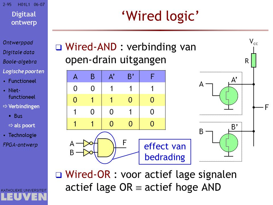 'Wired logic' Wired-AND : verbinding van open-drain uitgangen