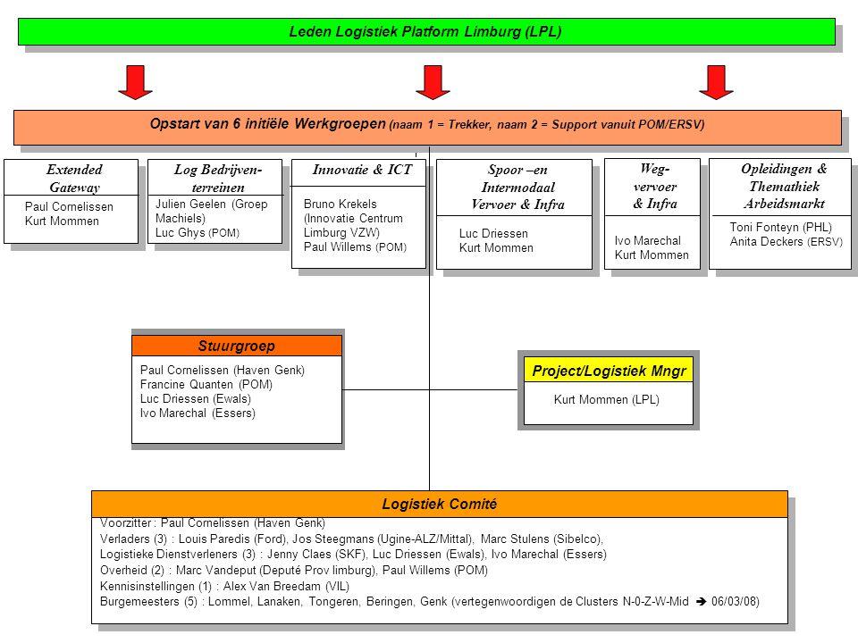 Leden Logistiek Platform Limburg (LPL)