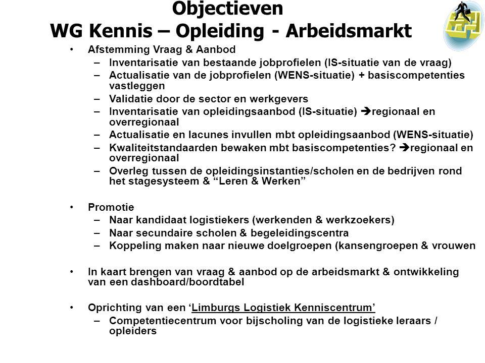 Objectieven WG Kennis – Opleiding - Arbeidsmarkt