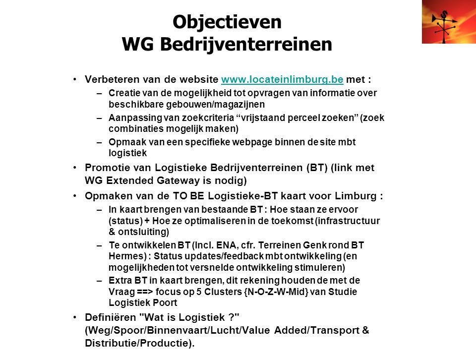 Objectieven WG Bedrijventerreinen