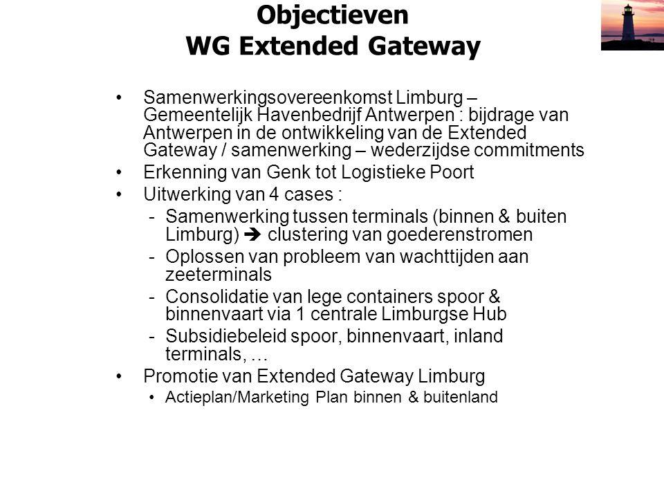 Objectieven WG Extended Gateway