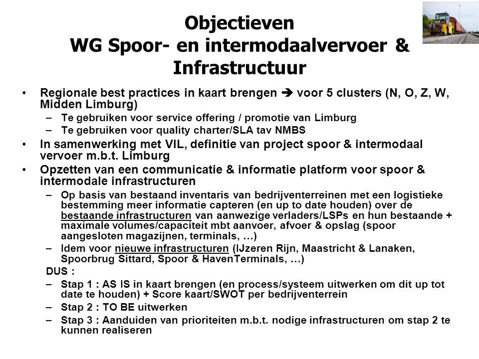 Objectieven WG Spoor- en intermodaalvervoer & Infrastructuur