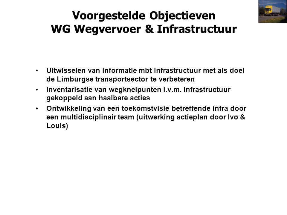 Voorgestelde Objectieven WG Wegvervoer & Infrastructuur