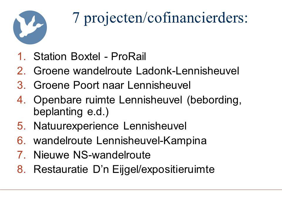 7 projecten/cofinancierders: