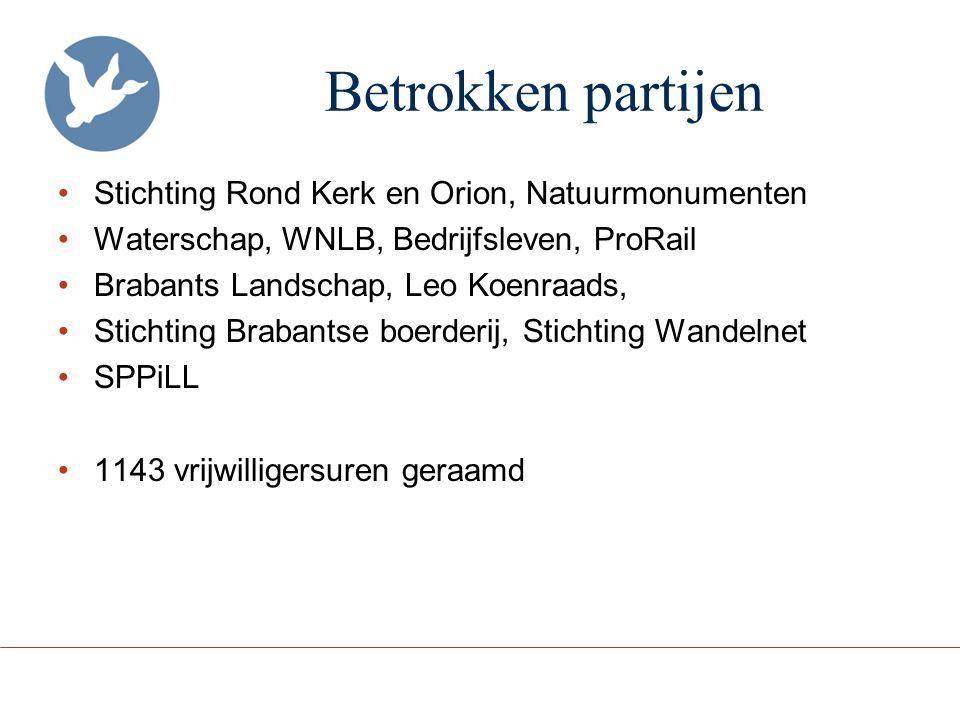 Betrokken partijen Stichting Rond Kerk en Orion, Natuurmonumenten