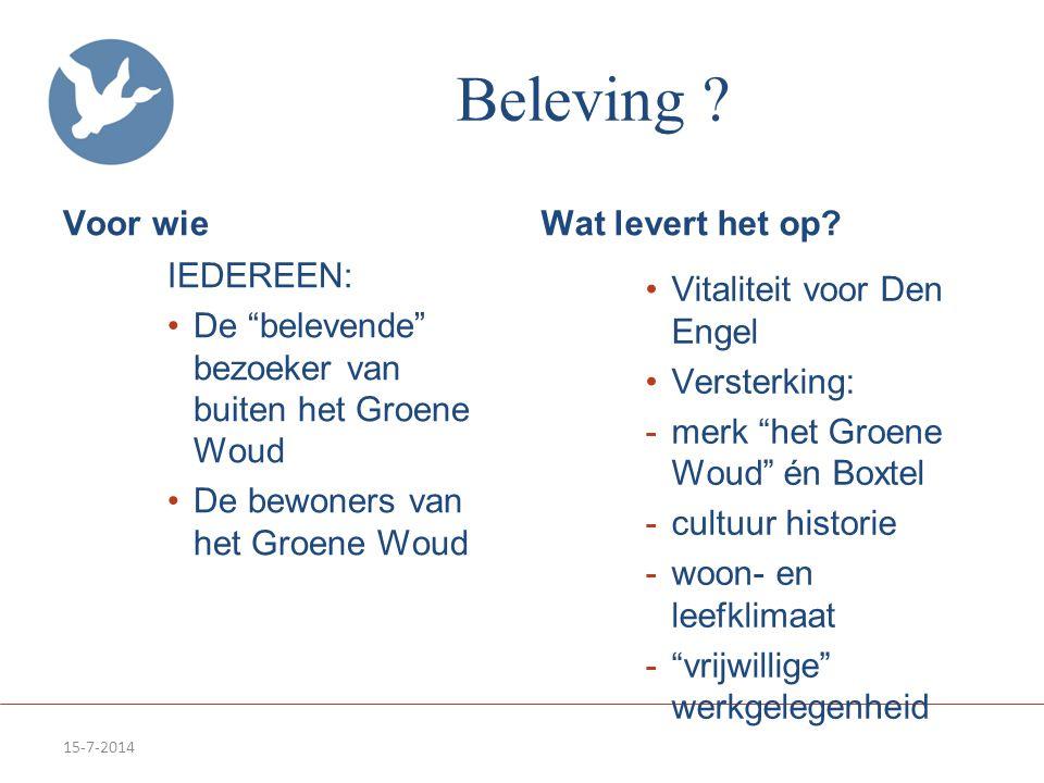 Beleving Vitaliteit voor Den Engel Versterking: