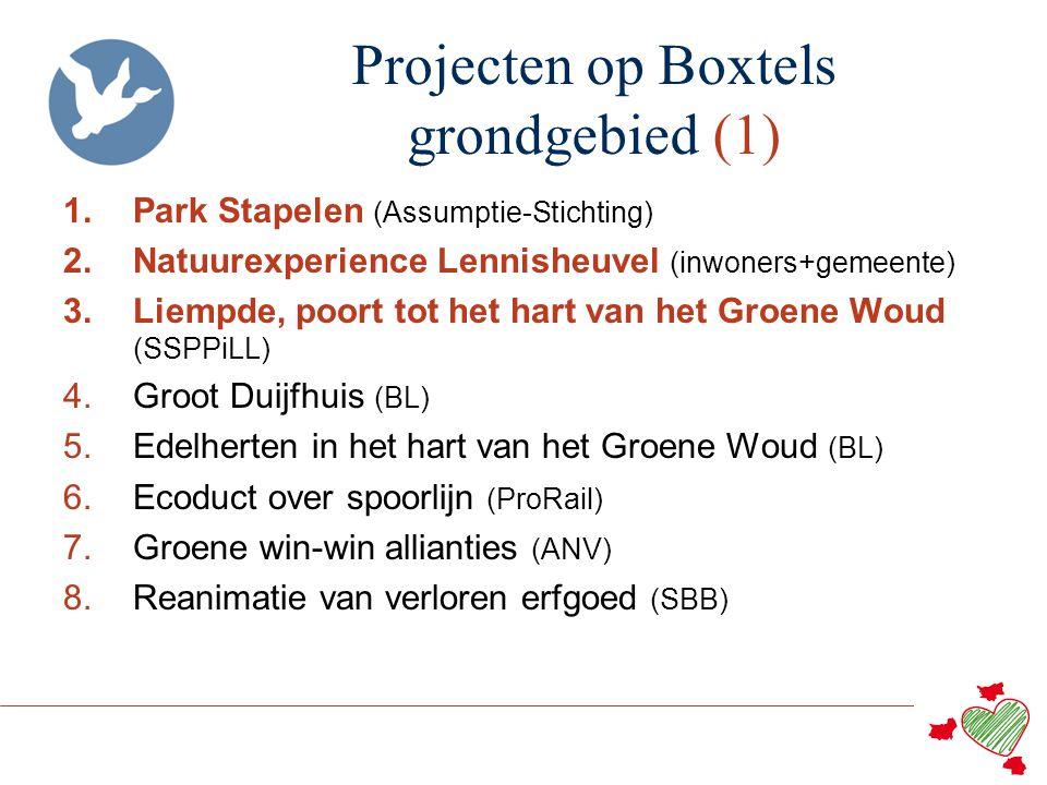Projecten op Boxtels grondgebied (1)