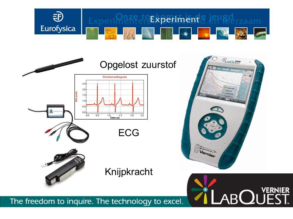 Opgelost zuurstof ECG Knijpkracht