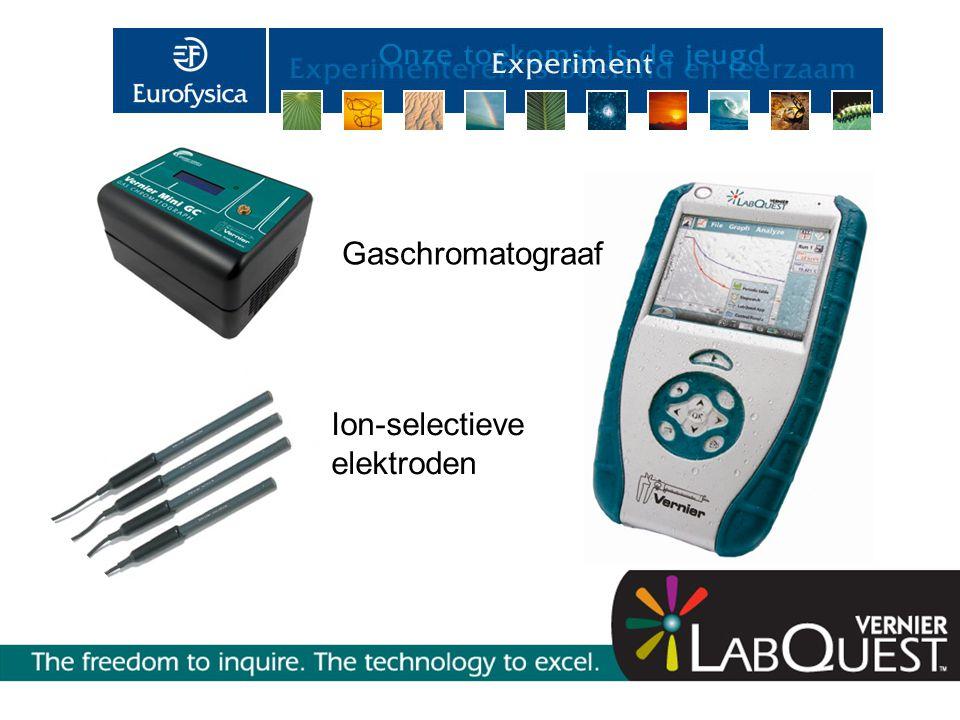 Gaschromatograaf Ion-selectieve elektroden