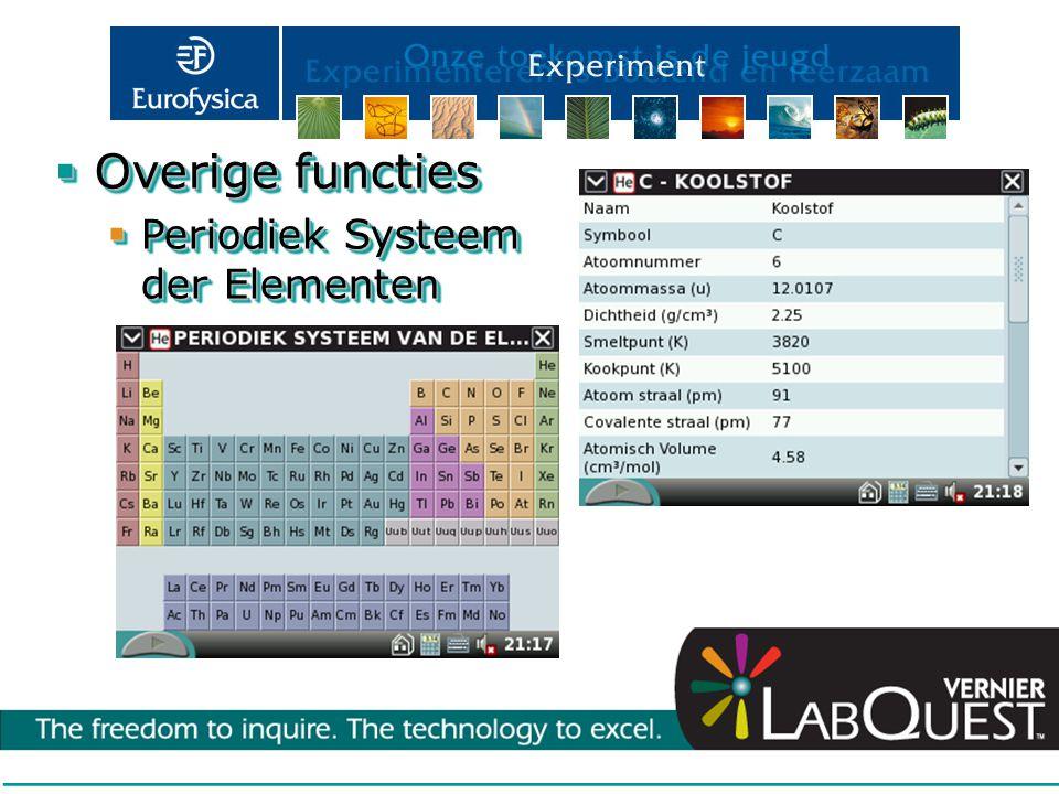 Overige functies Periodiek Systeem der Elementen