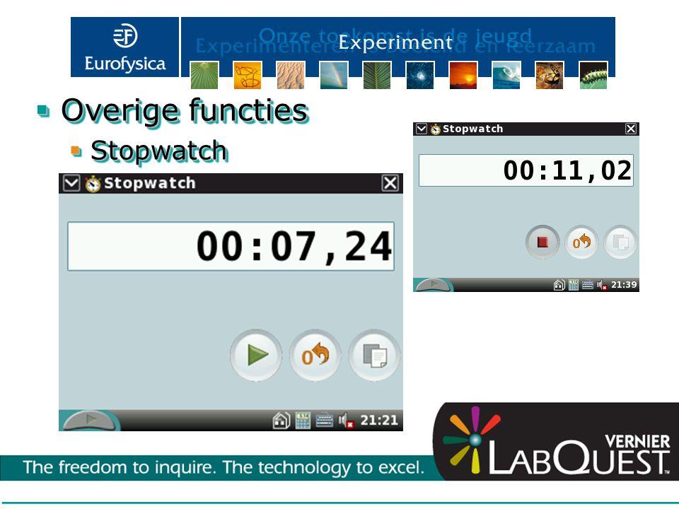 Overige functies Stopwatch