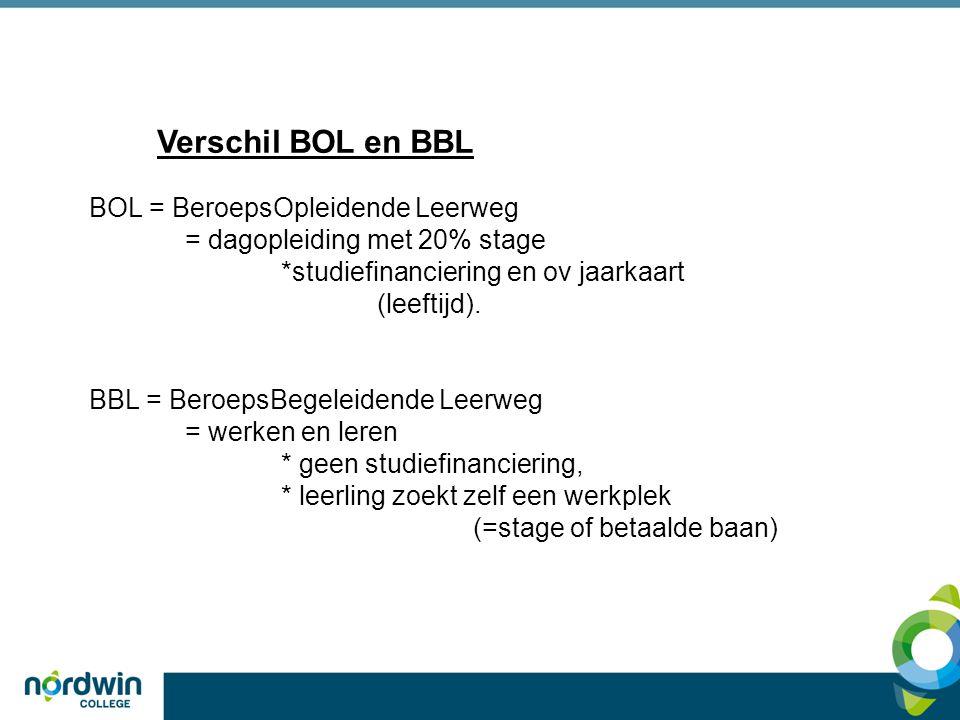 Verschil BOL en BBL BOL = BeroepsOpleidende Leerweg