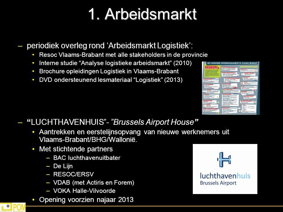 1. Arbeidsmarkt periodiek overleg rond 'Arbeidsmarkt Logistiek':