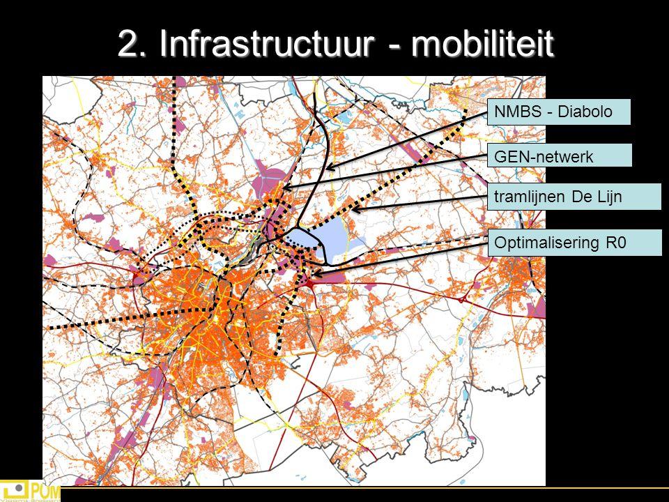 2. Infrastructuur - mobiliteit
