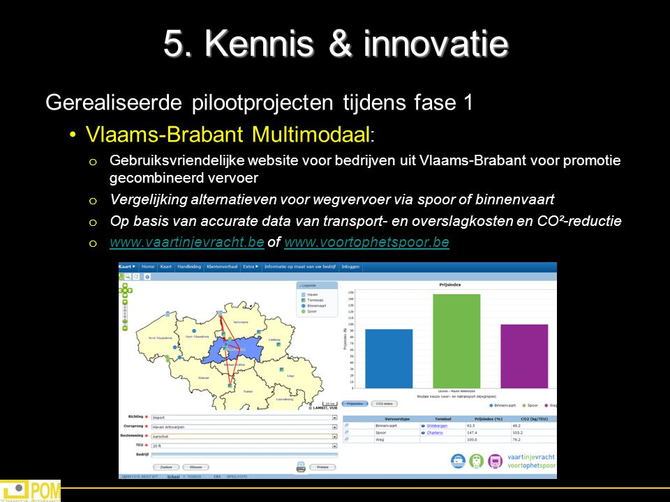 5. Kennis & innovatie Gerealiseerde pilootprojecten tijdens fase 1