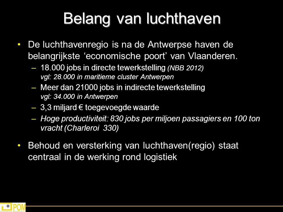 Belang van luchthaven De luchthavenregio is na de Antwerpse haven de belangrijkste 'economische poort' van Vlaanderen.